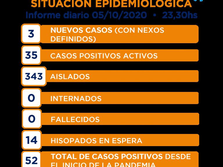 SITUACION EPIDEMIOLÓGICA. Informe 05 de octubre