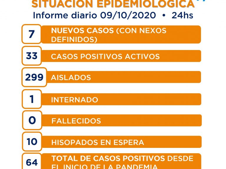 SITUACIÓN EPIDEMIOLÓGICA. Informe al cierre del viernes 9 de octubre