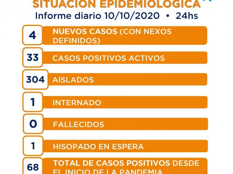 COVID-19. SITUACIÓN EPIDEMIOLÓGICA. Informe 10 de octubre.