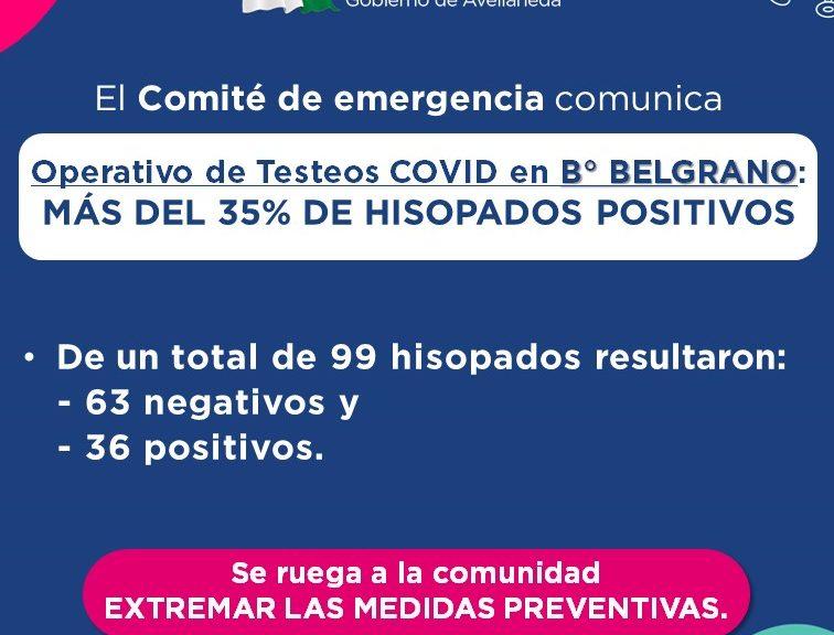 Resultados del Operativo de testeos COVID en B° Belgrano